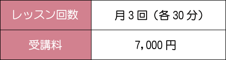ピアノキッズコース(2,3歳児向け)料金表